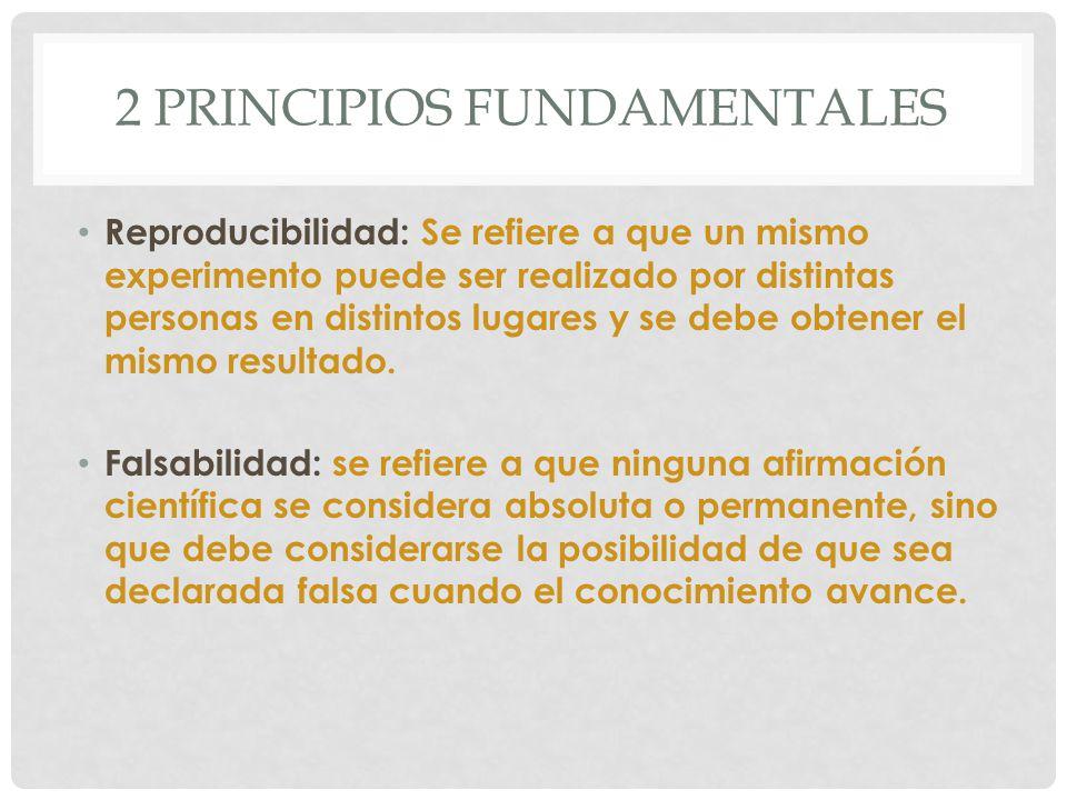 2 principios fundamentales