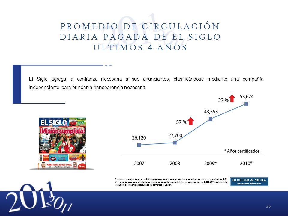 PROMEDIO DE CIRCULACIÓN DIARIA PAGADA DE EL SIGLO