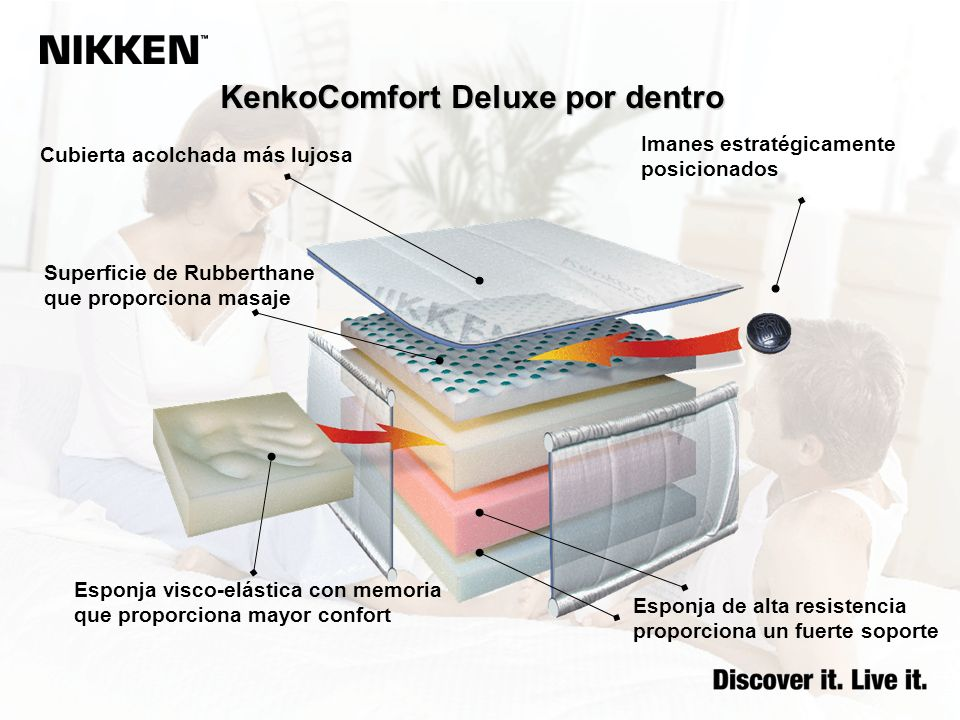 KenkoComfort Deluxe por dentro