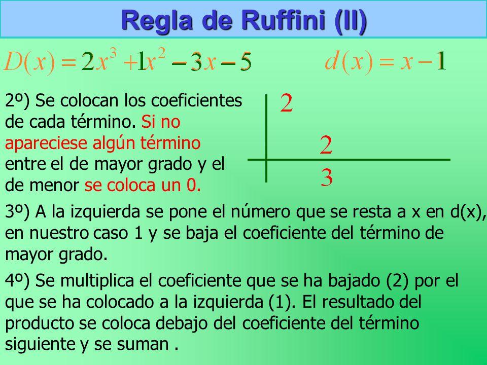 Regla de Ruffini (II)