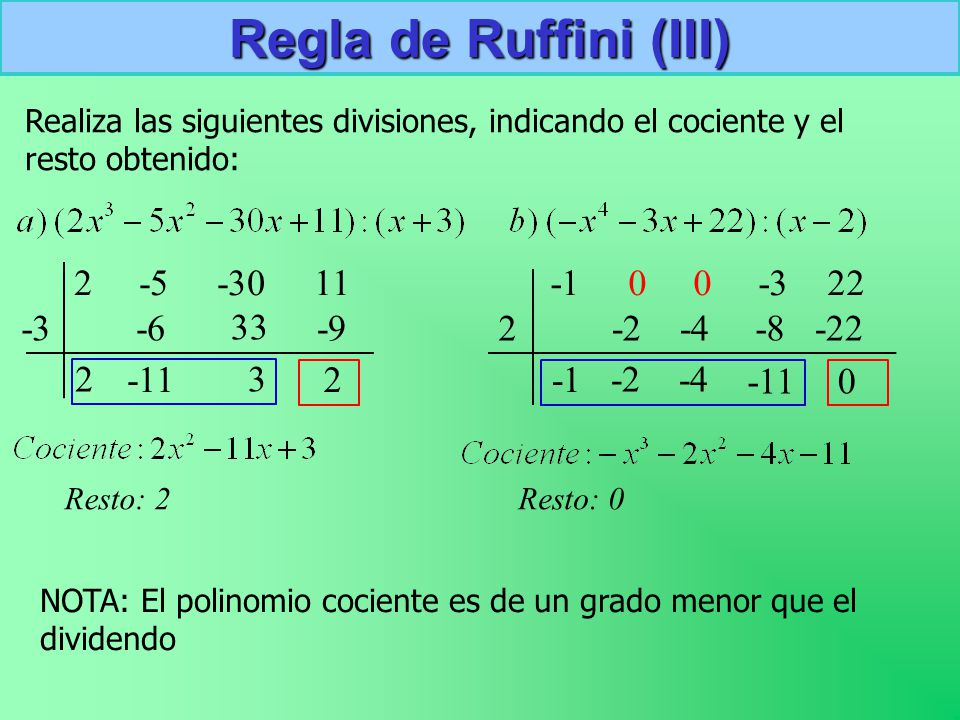 Regla de Ruffini (III) 2 -5 -30 11 -1 0 0 -3 22 -3 -6 33 -9 2 -2 -4 -8