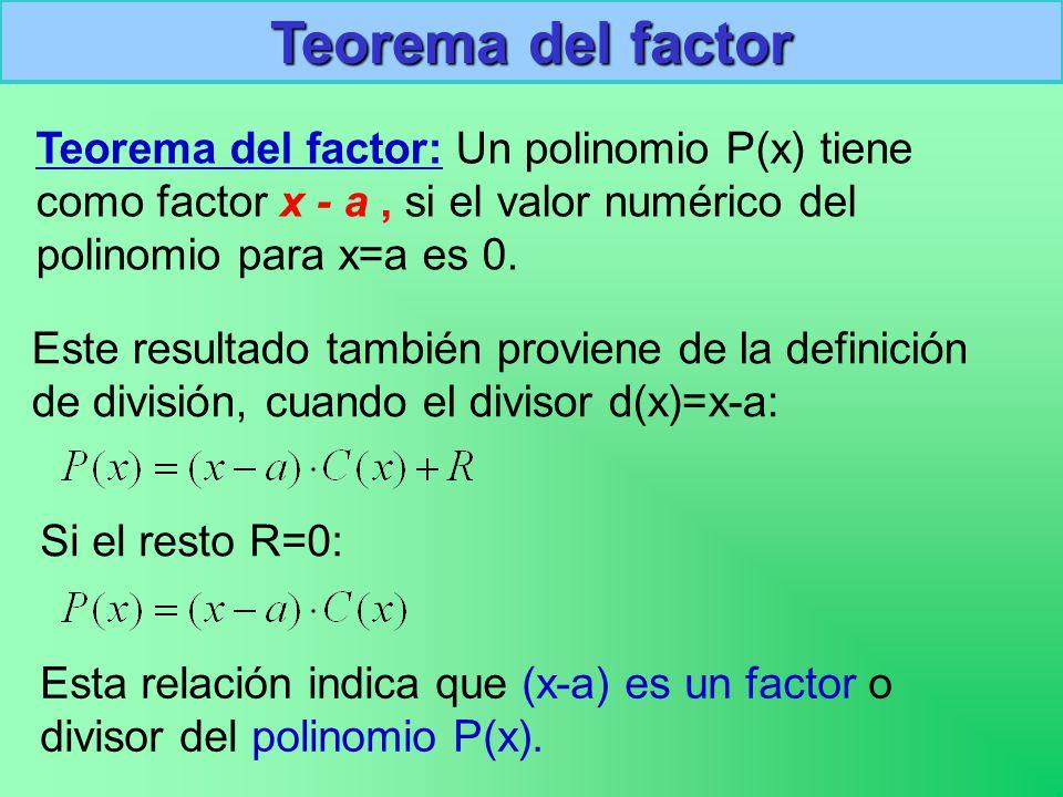 Teorema del factor Teorema del factor: Un polinomio P(x) tiene como factor x - a , si el valor numérico del polinomio para x=a es 0.