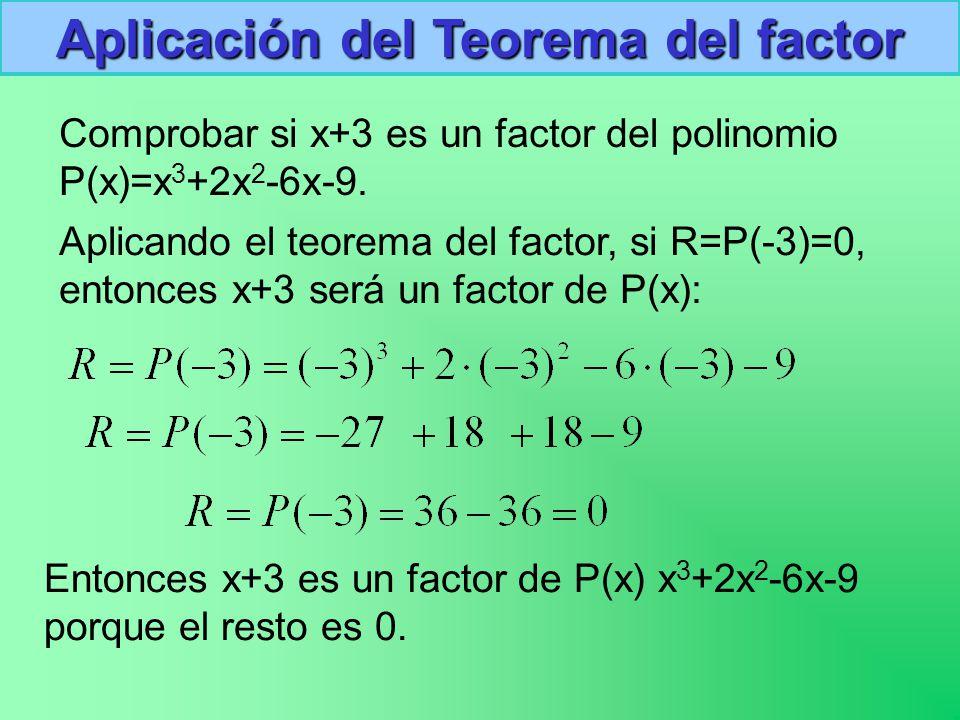 Aplicación del Teorema del factor