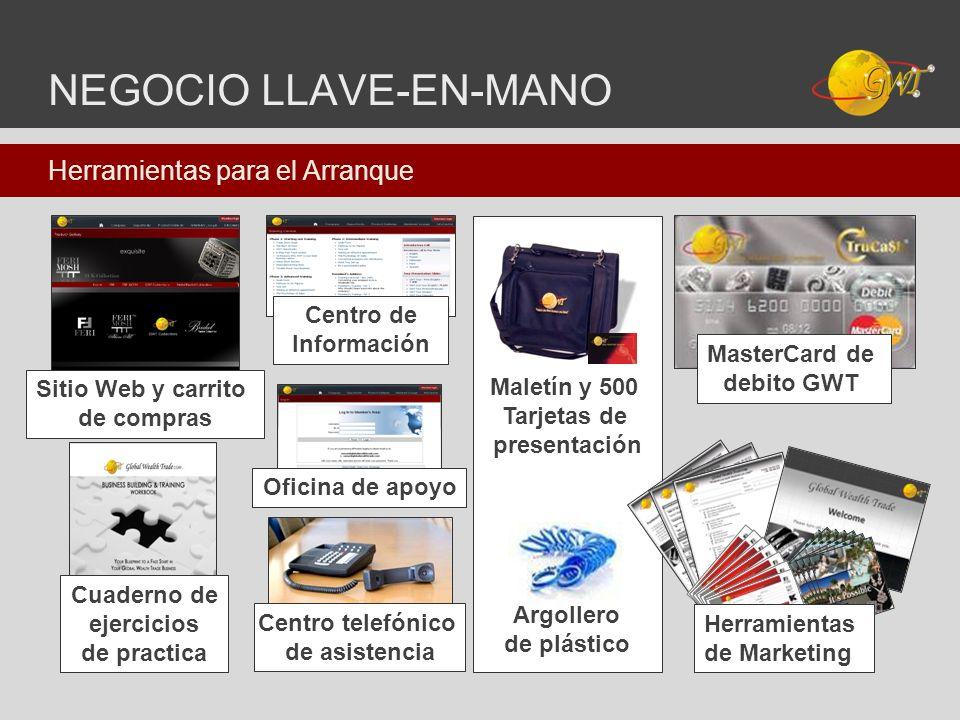 NEGOCIO LLAVE-EN-MANO