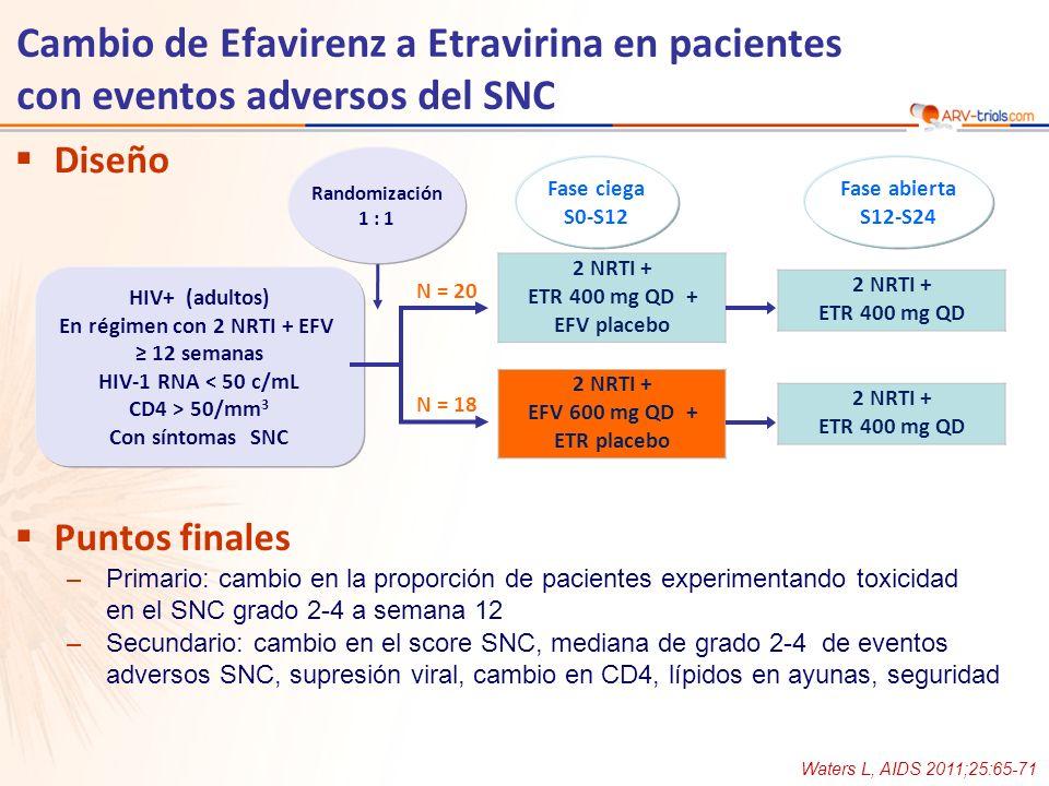 En régimen con 2 NRTI + EFV
