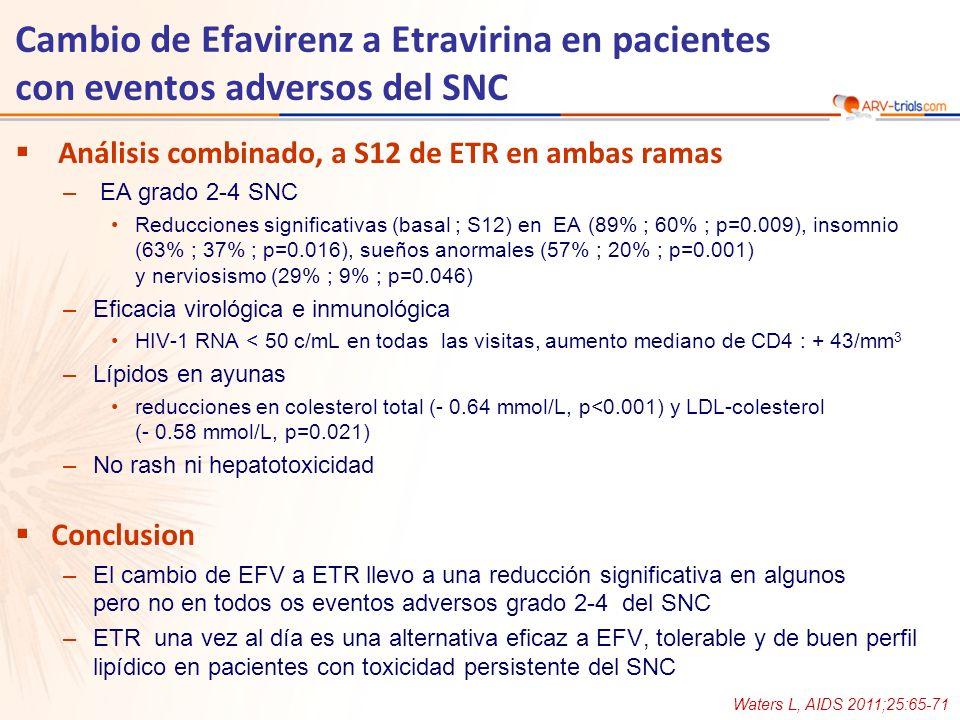 Cambio de Efavirenz a Etravirina en pacientes con eventos adversos del SNC