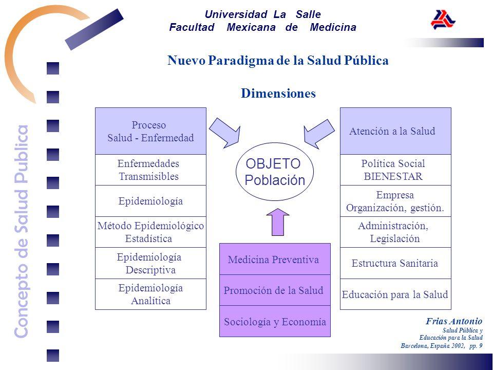 Nuevo Paradigma de la Salud Pública