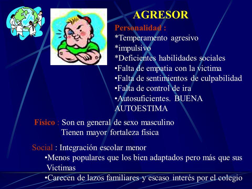 AGRESOR Personalidad : *Temperamento agresivo *impulsivo