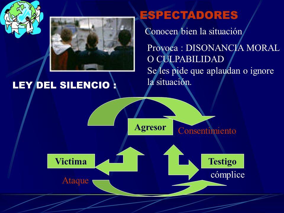 ESPECTADORES Conocen bien la situación Provoca : DISONANCIA MORAL