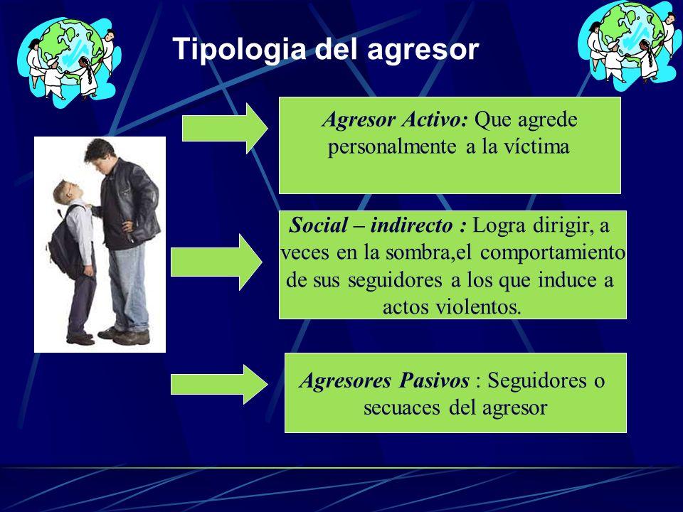 Tipologia del agresor Agresor Activo: Que agrede
