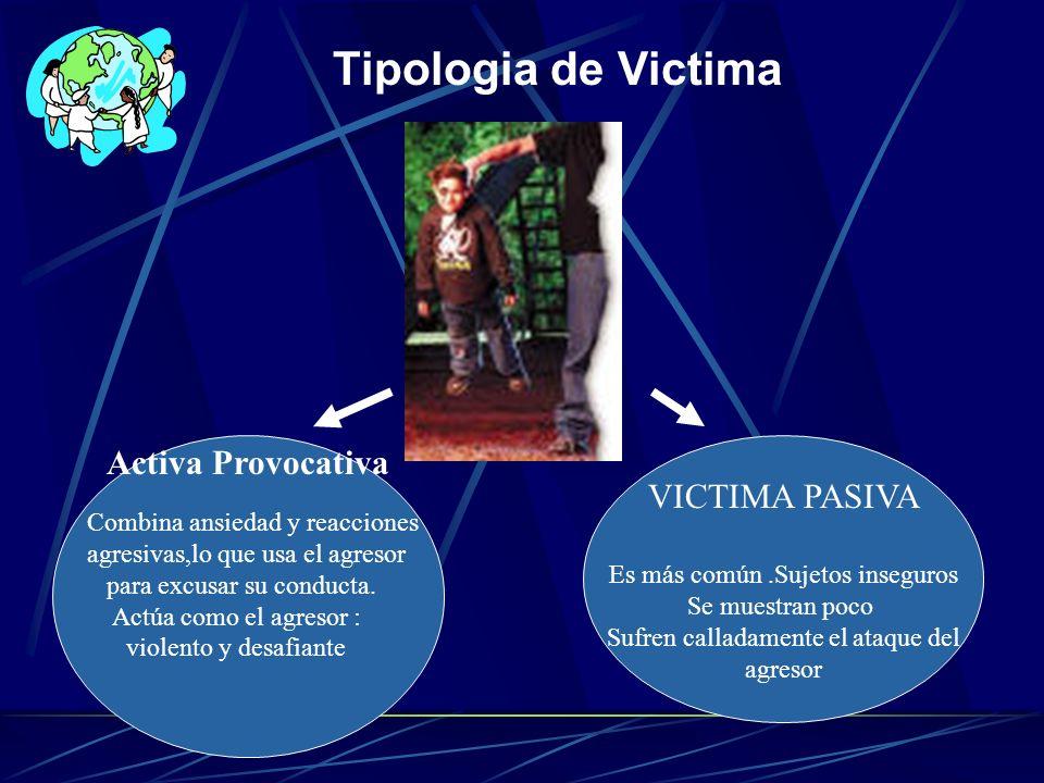 Tipologia de Victima Activa Provocativa VICTIMA PASIVA