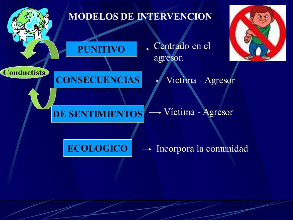 PUNITIVO CONSECUENCIAS DE SENTIMIENTOS ECOLOGICO