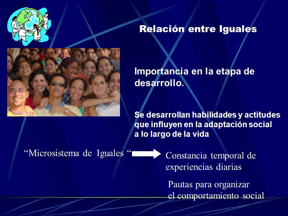 Relación entre Iguales