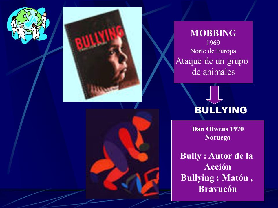 MOBBING Bully : Autor de la Acción Bullying : Matón , Bravucón