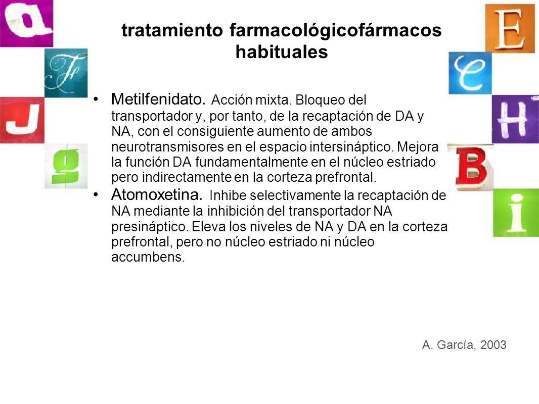tratamiento farmacológicofármacos habituales
