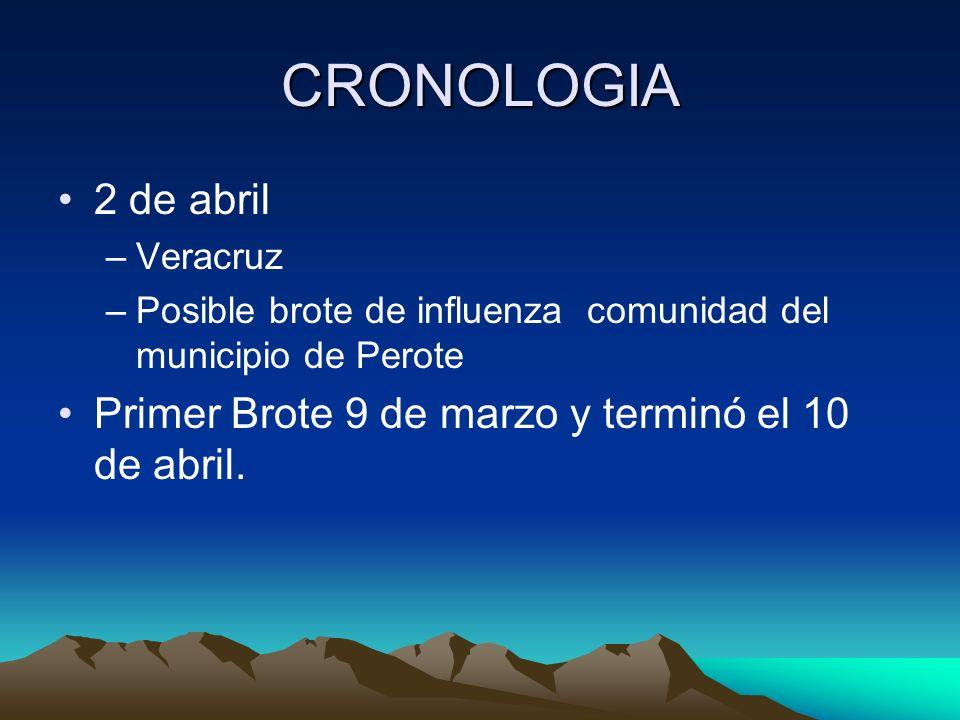 CRONOLOGIA 2 de abril. Veracruz. Posible brote de influenza comunidad del municipio de Perote.