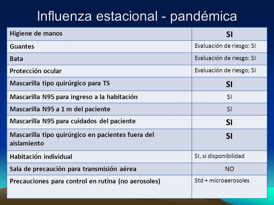 Influenza estacional - pandémica