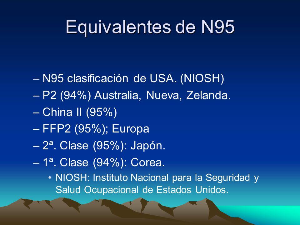Equivalentes de N95 N95 clasificación de USA. (NIOSH)