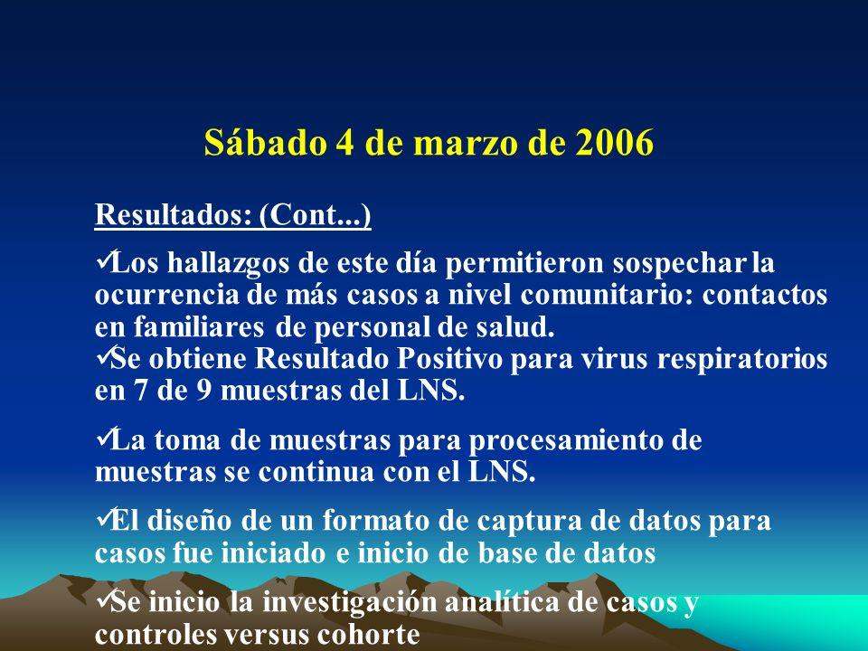 Sábado 4 de marzo de 2006 Resultados: (Cont...)