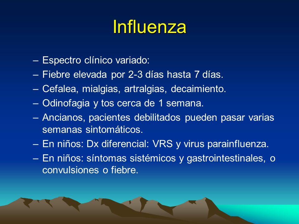 Influenza Espectro clínico variado: