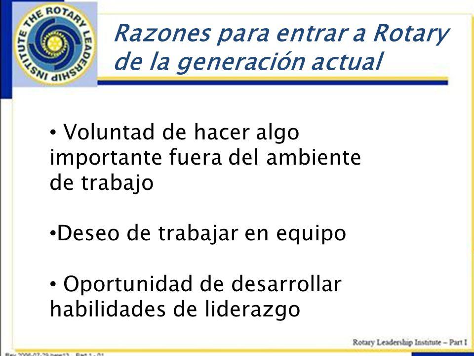 Razones para entrar a Rotary de la generación actual