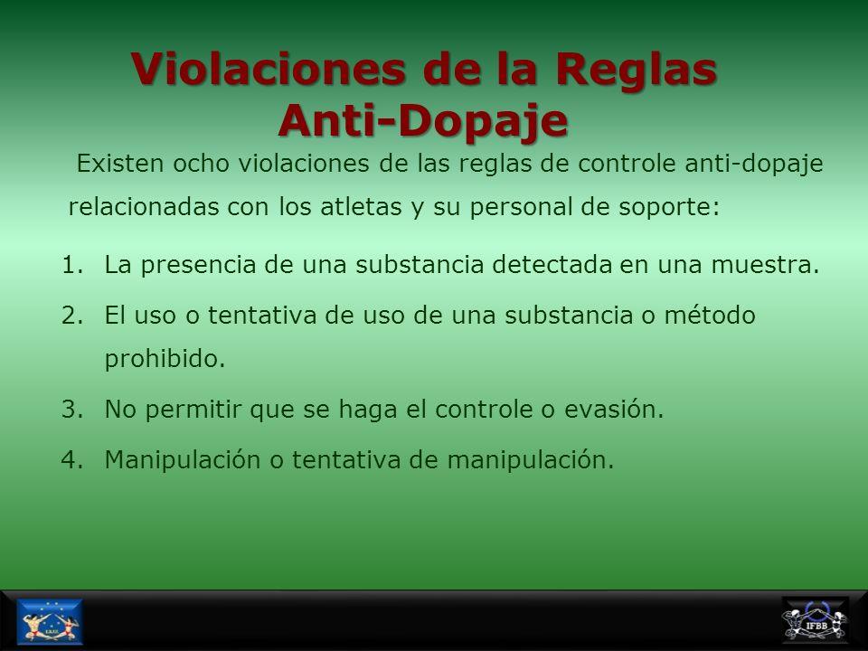 Violaciones de la Reglas Anti-Dopaje