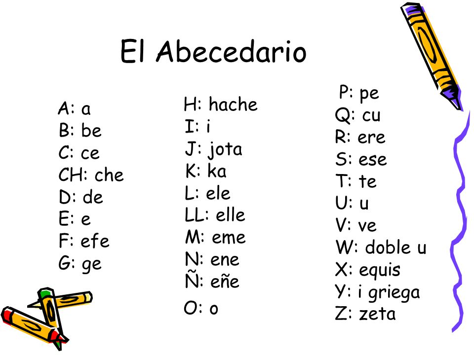El Abecedario P: pe Q: cu R: ere S: ese T: te U: u V: ve W: doble u X: equis Y: i griega Z: zeta.