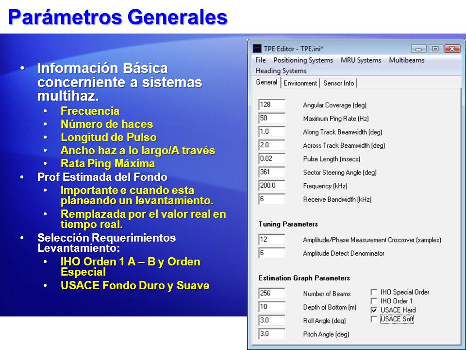 Parámetros Generales Información Básica concerniente a sistemas multihaz. Frecuencia. Número de haces.