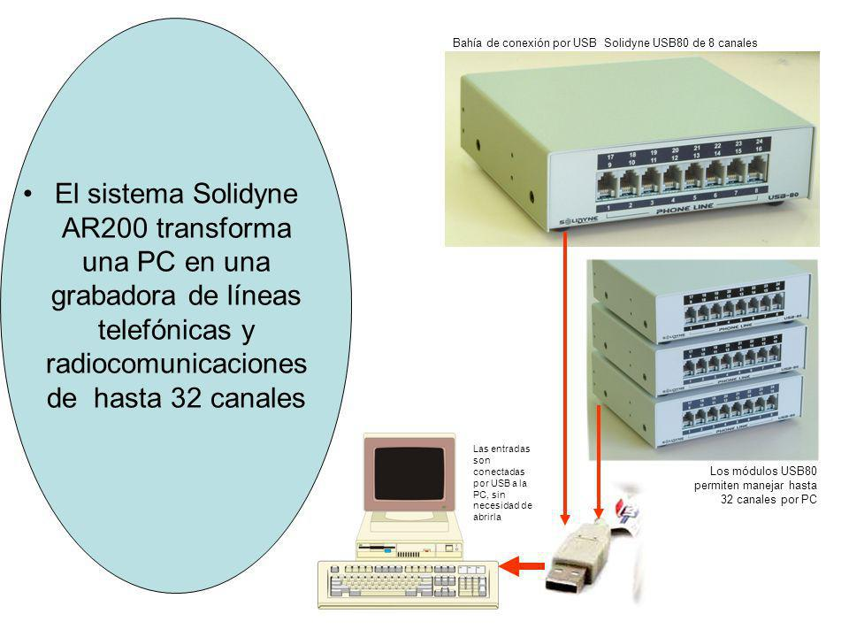 Bahía de conexión por USB Solidyne USB80 de 8 canales