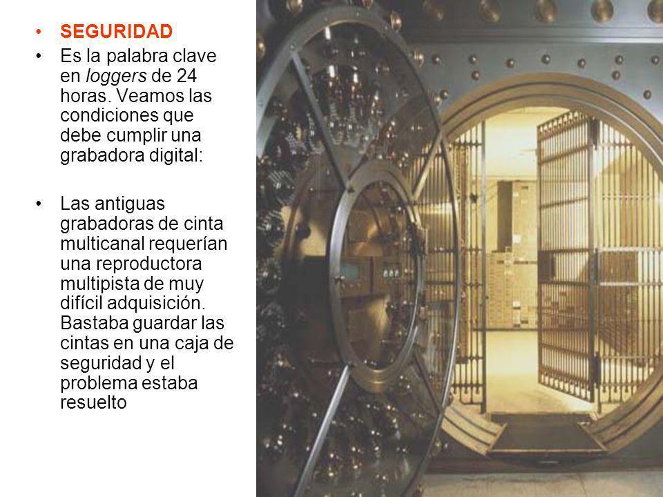 SEGURIDAD Es la palabra clave en loggers de 24 horas. Veamos las condiciones que debe cumplir una grabadora digital: