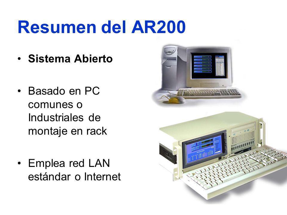Resumen del AR200 Sistema Abierto