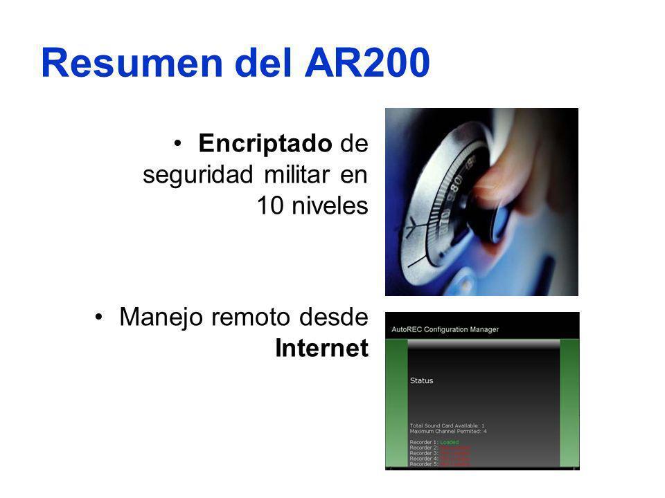 Resumen del AR200 Encriptado de seguridad militar en 10 niveles