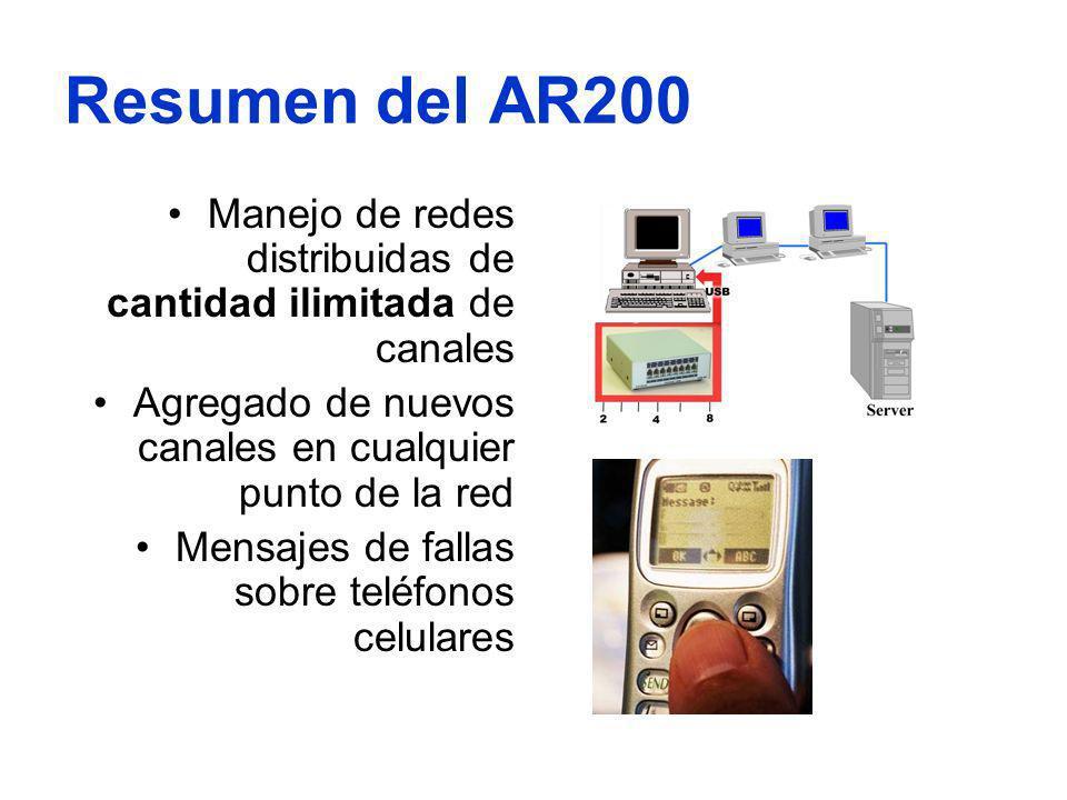 Resumen del AR200 Manejo de redes distribuidas de cantidad ilimitada de canales. Agregado de nuevos canales en cualquier punto de la red.