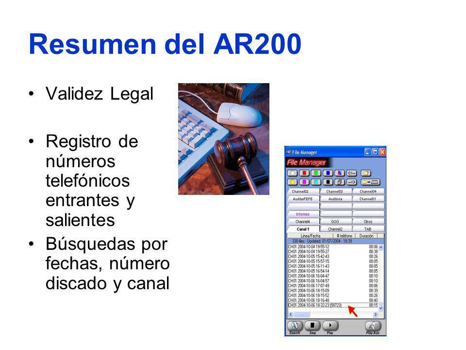 Resumen del AR200 Validez Legal