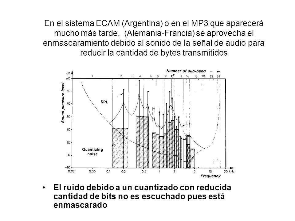 En el sistema ECAM (Argentina) o en el MP3 que aparecerá mucho más tarde, (Alemania-Francia) se aprovecha el enmascaramiento debido al sonido de la señal de audio para reducir la cantidad de bytes transmitidos