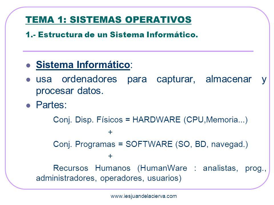 TEMA 1: SISTEMAS OPERATIVOS 1.- Estructura de un Sistema Informático.
