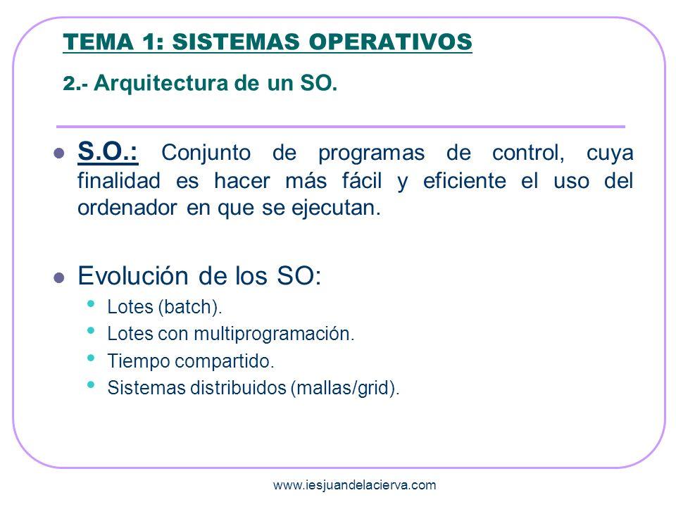 TEMA 1: SISTEMAS OPERATIVOS 2.- Arquitectura de un SO.