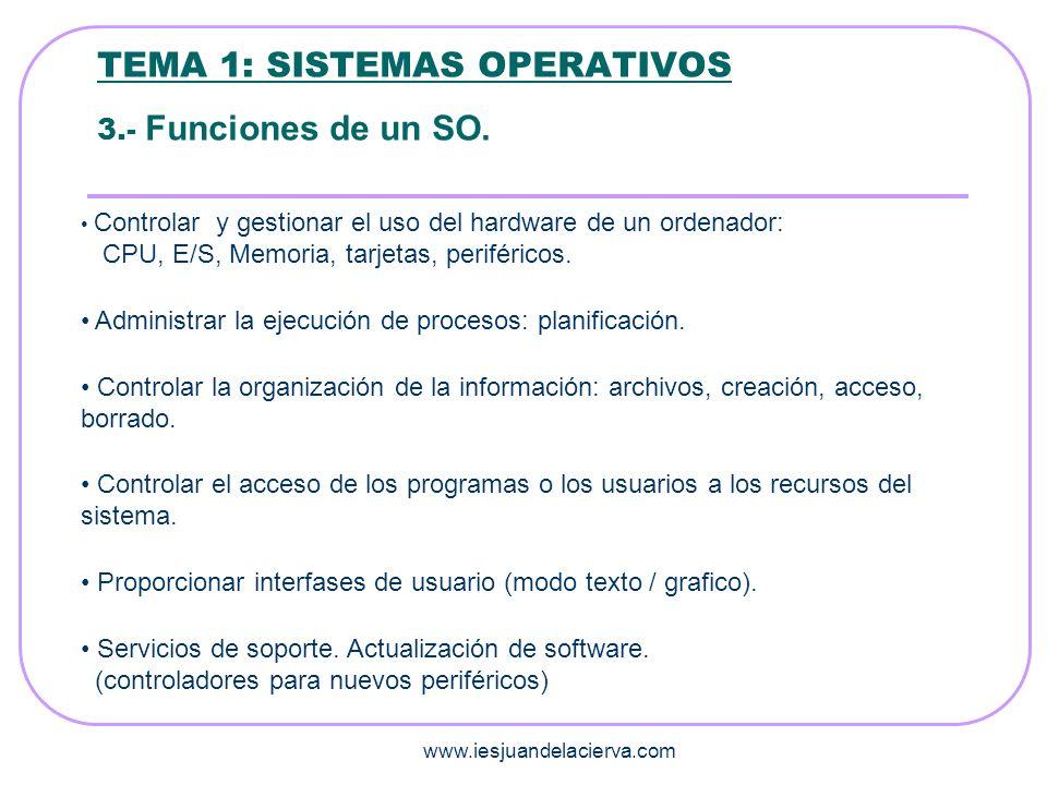 TEMA 1: SISTEMAS OPERATIVOS 3.- Funciones de un SO.