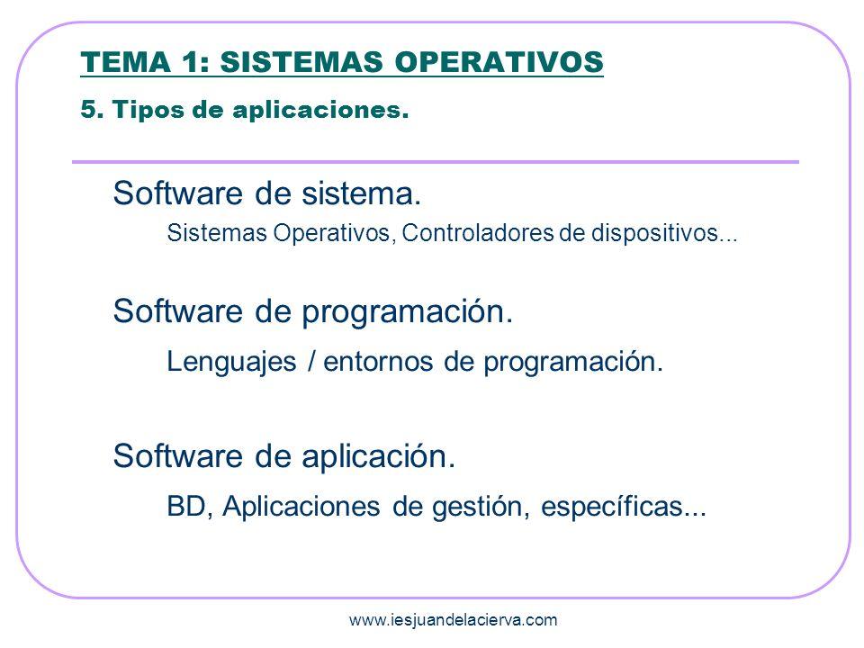 TEMA 1: SISTEMAS OPERATIVOS 5. Tipos de aplicaciones.