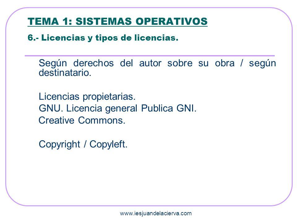 TEMA 1: SISTEMAS OPERATIVOS 6.- Licencias y tipos de licencias.