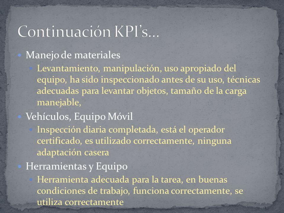 Continuación KPI's… Manejo de materiales Vehículos, Equipo Móvil