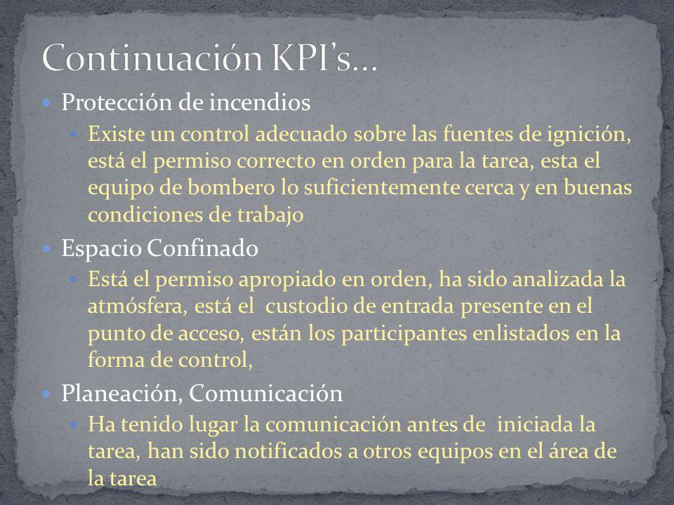 Continuación KPI's… Protección de incendios Espacio Confinado