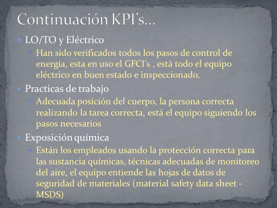 Continuación KPI's… LO/TO y Eléctrico Practicas de trabajo