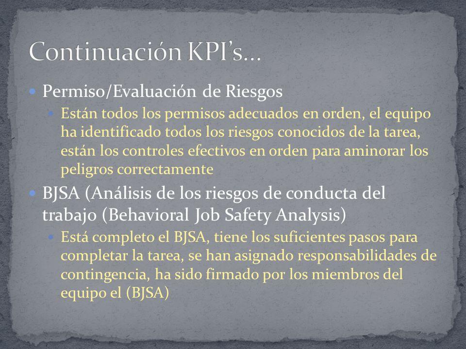 Continuación KPI's… Permiso/Evaluación de Riesgos