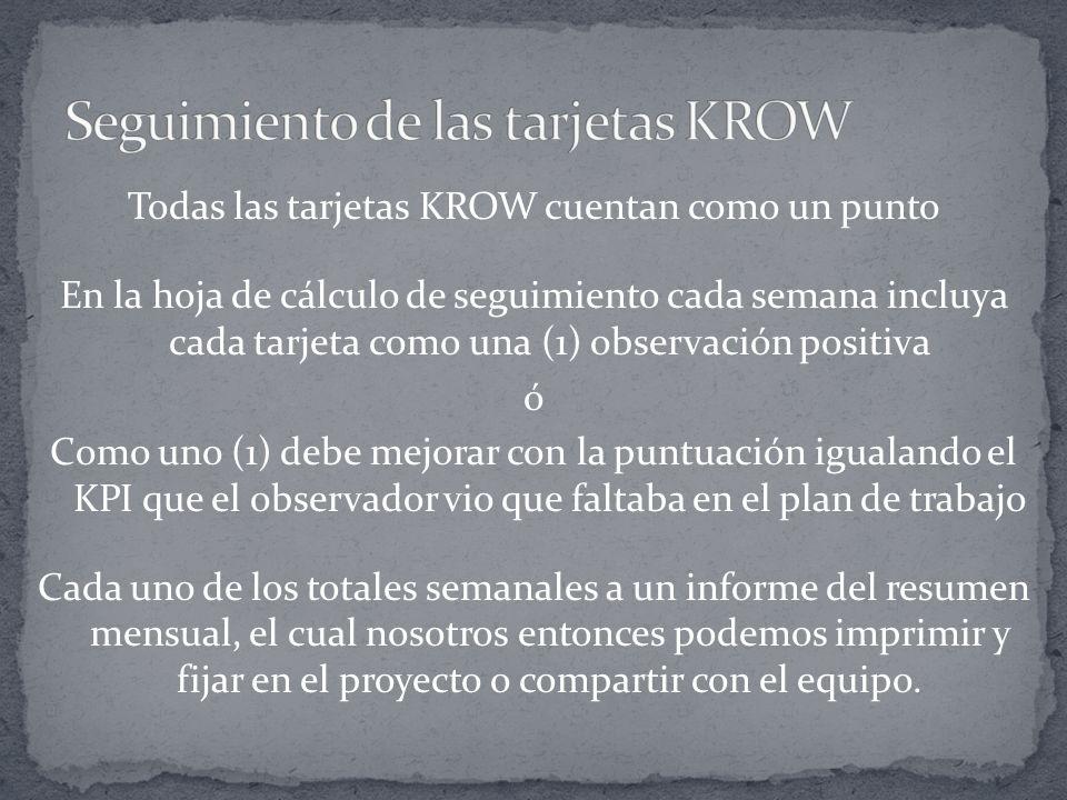 Seguimiento de las tarjetas KROW