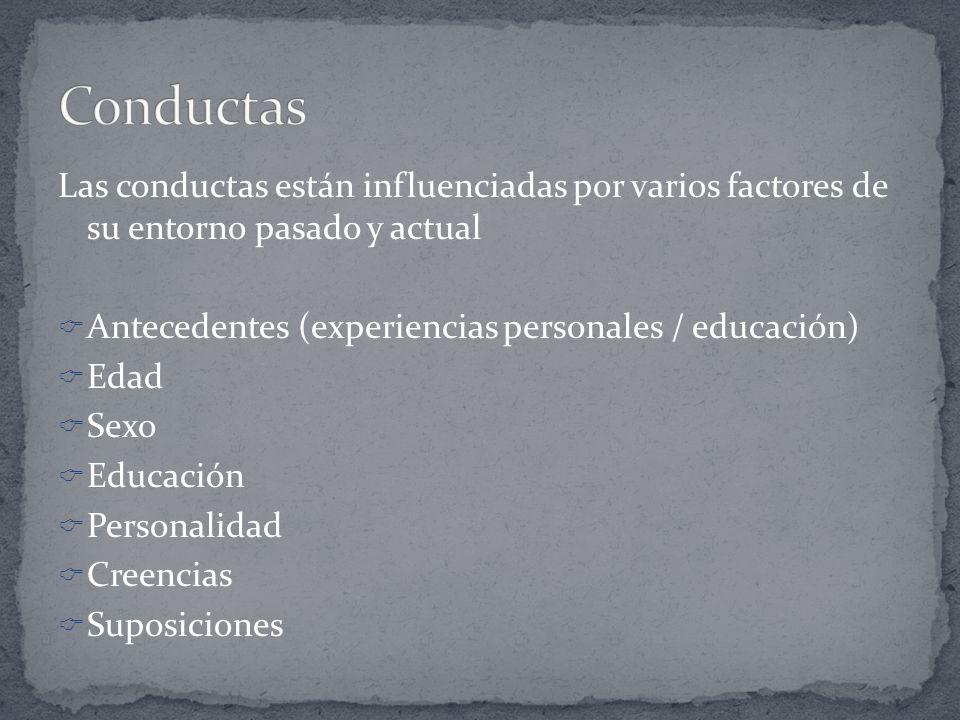 Conductas Las conductas están influenciadas por varios factores de su entorno pasado y actual.