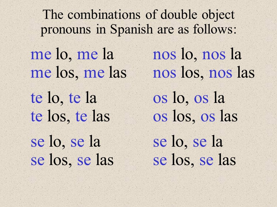 The combinations of double object pronouns in Spanish are as follows: