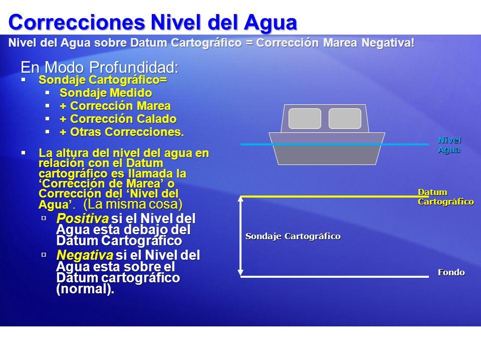 Correcciones Nivel del Agua Nivel del Agua sobre Datum Cartográfico = Corrección Marea Negativa!
