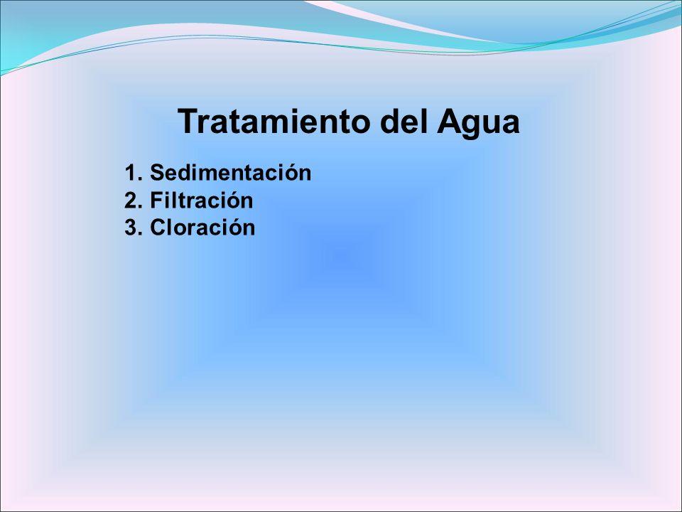 Tratamiento del Agua Sedimentación Filtración Cloración