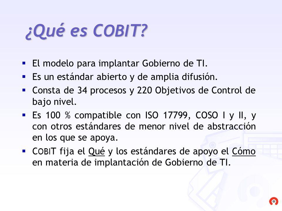 ¿Qué es COBIT El modelo para implantar Gobierno de TI.